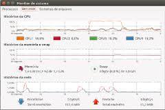 Monitorando seu Ubuntu