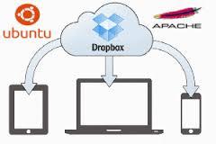 Alterando a pasta www do Apache para o Dropbox no Ubuntu